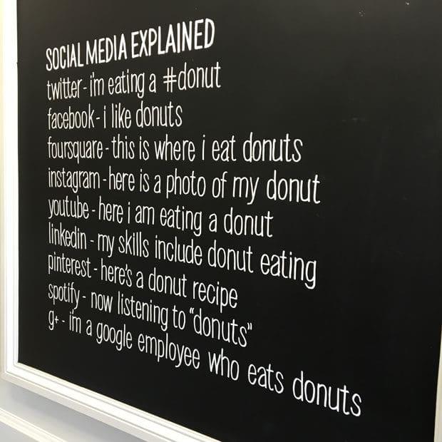 48 Hour Foodie Guide: Portland | cakenknife.com