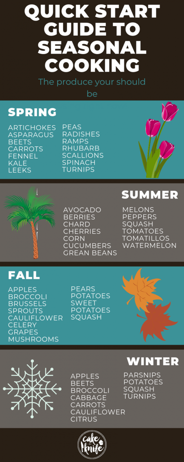 quick start guide to seasonal cooking